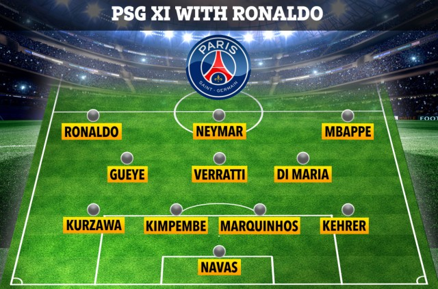 Mercato PSG : Une association Ronaldo-Mbappé